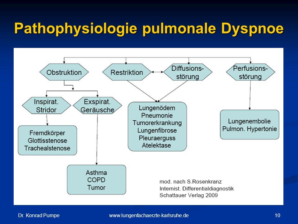 Pathophysiologie pulmonale Dyspnoe