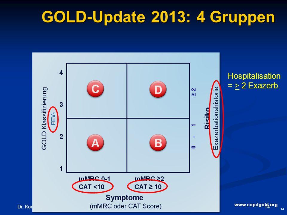 GOLD-Update 2013: 4 Gruppen Hospitalisation = > 2 Exazerb.