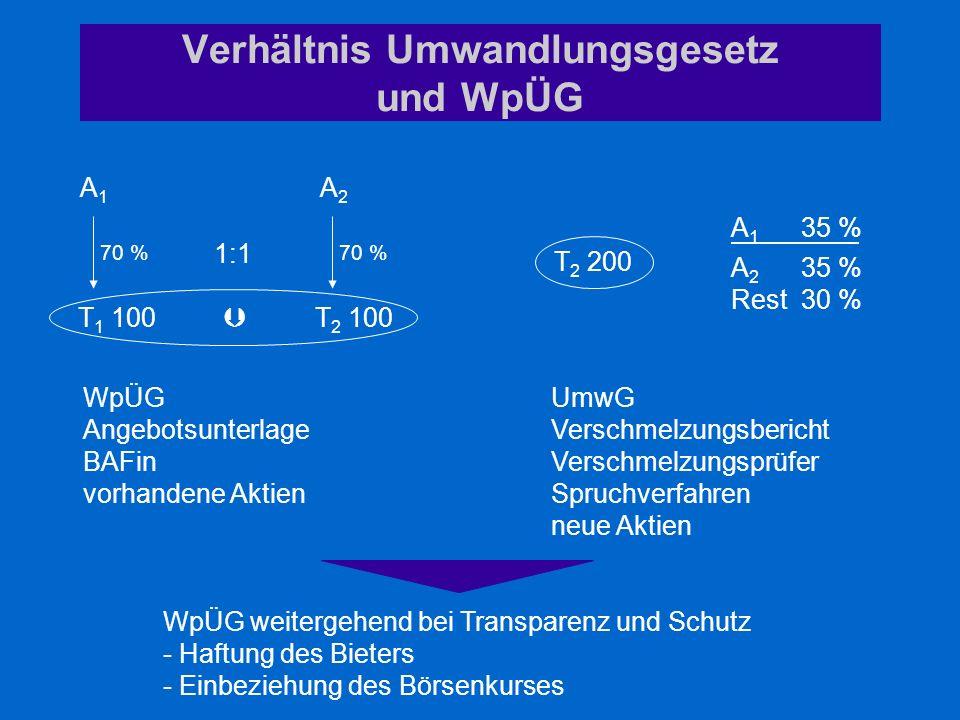 Verhältnis Umwandlungsgesetz und WpÜG
