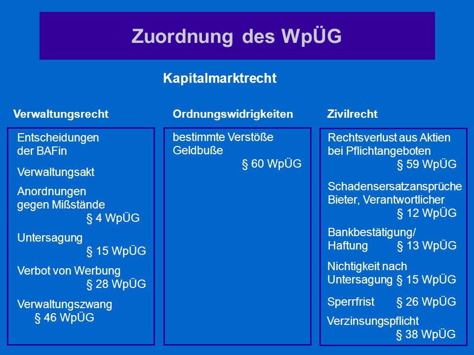 Verwaltungszwang § 46 WpÜG