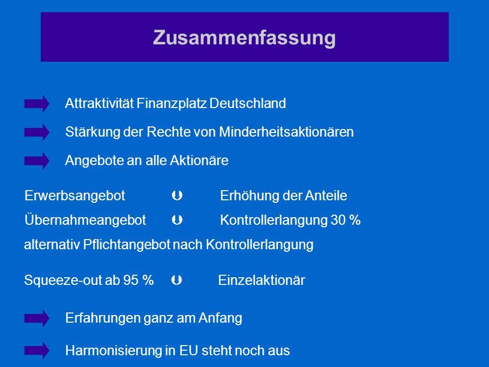 Zusammenfassung Attraktivität Finanzplatz Deutschland