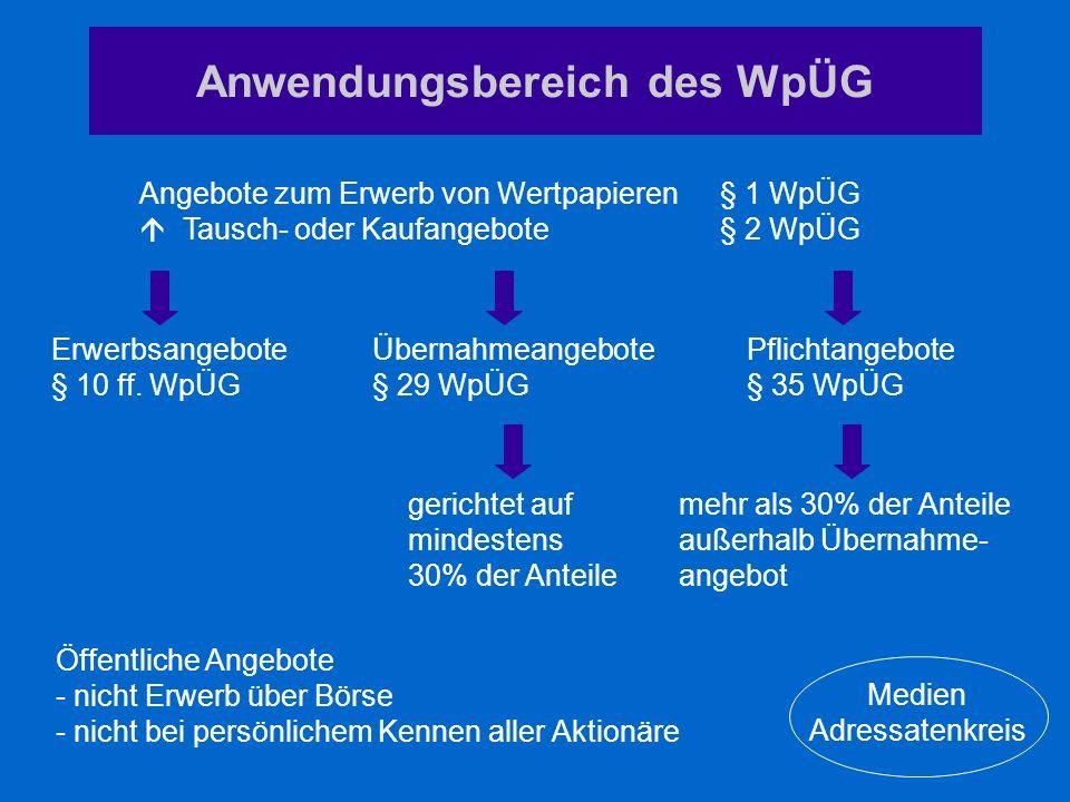 Anwendungsbereich des WpÜG