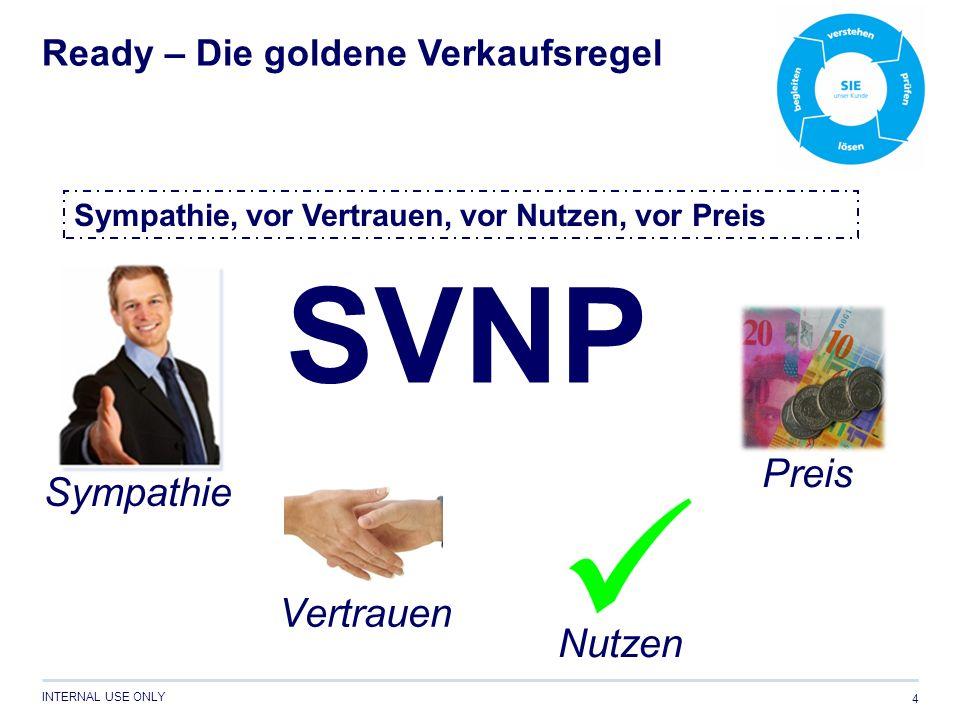 SVNP Preis Sympathie Vertrauen Nutzen