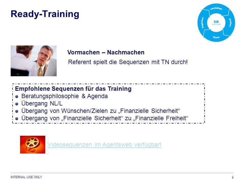 Ready-Training Vormachen – Nachmachen