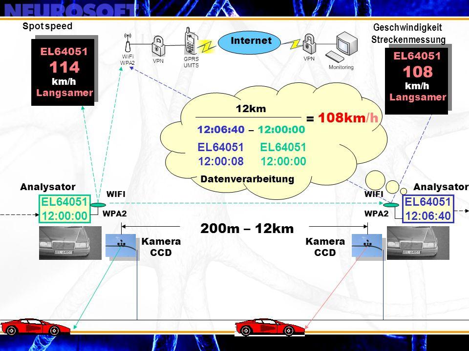 Spot speed Geschwindigkeit. Streckenmessung. Internet. EL64051. 114. km/h. Langsamer. EL64051.