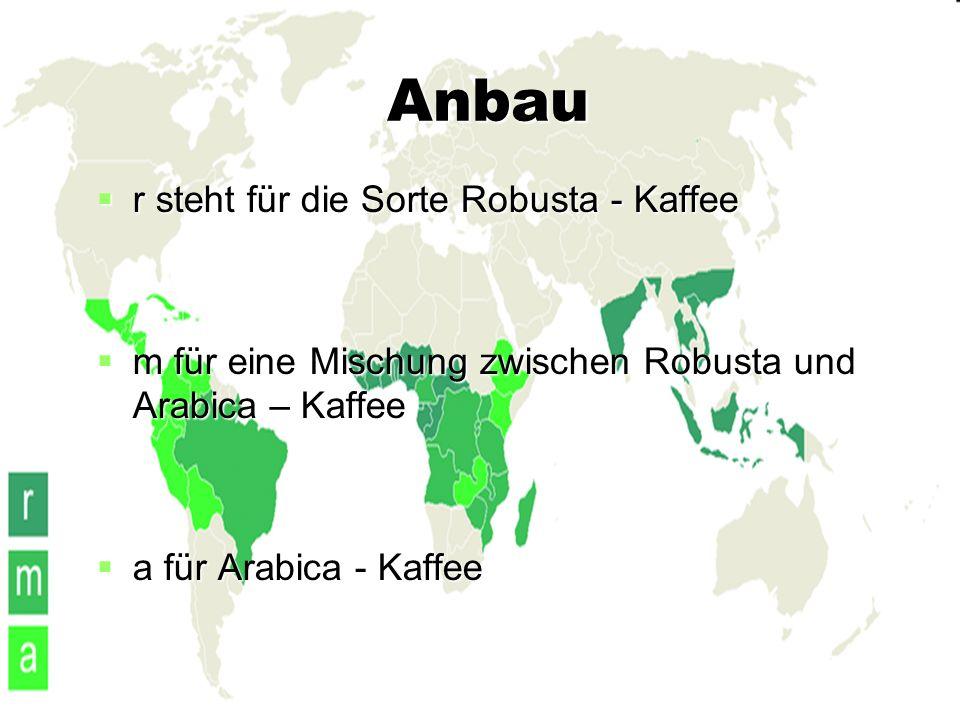 Anbau r steht für die Sorte Robusta - Kaffee