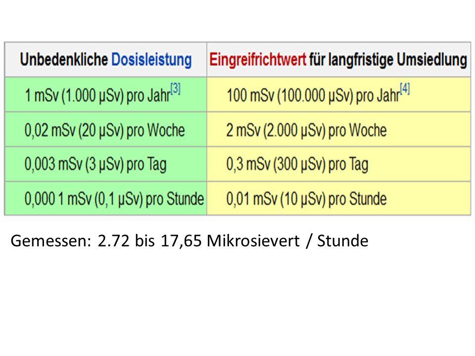Gemessen: 2.72 bis 17,65 Mikrosievert / Stunde
