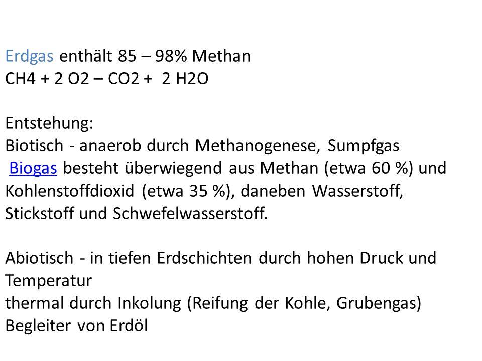 Erdgas enthält 85 – 98% Methan CH4 + 2 O2 – CO2 + 2 H2O Entstehung: