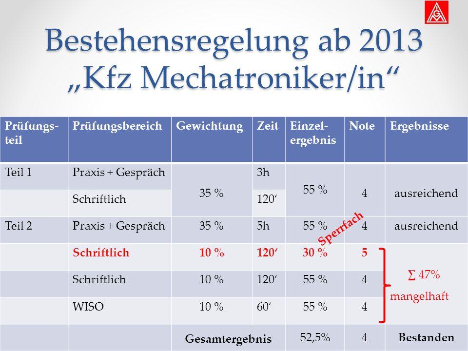 """Bestehensregelung ab 2013 """"Kfz Mechatroniker/in"""