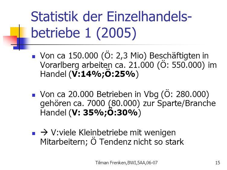 Statistik der Einzelhandels-betriebe 1 (2005)