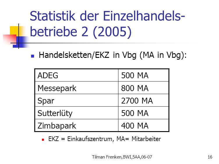 Statistik der Einzelhandels-betriebe 2 (2005)