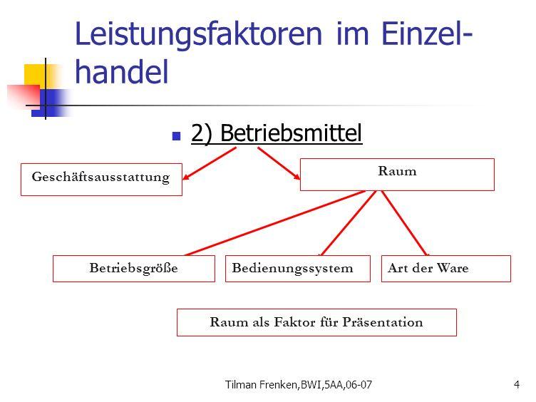 Geschäftsausstattung Raum als Faktor für Präsentation