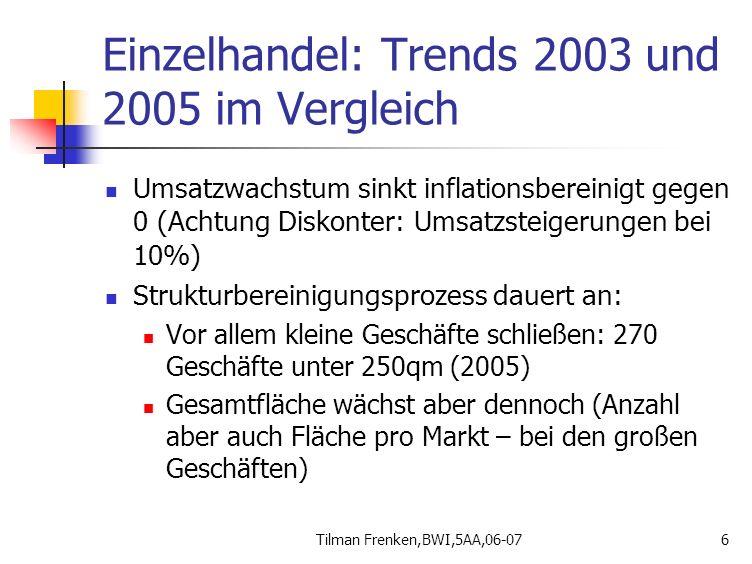 Einzelhandel: Trends 2003 und 2005 im Vergleich