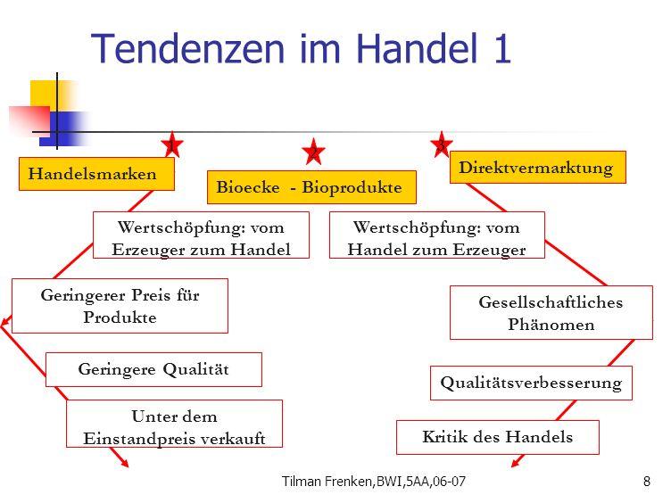 Tendenzen im Handel 1 Direktvermarktung Handelsmarken