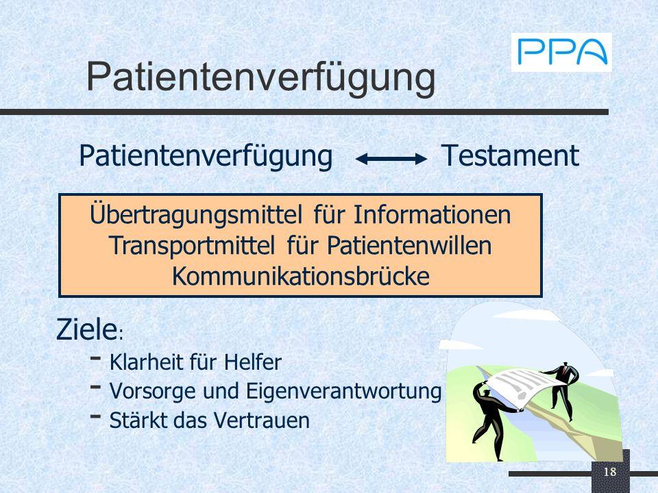 Patientenverfügung Patientenverfügung Testament Ziele:
