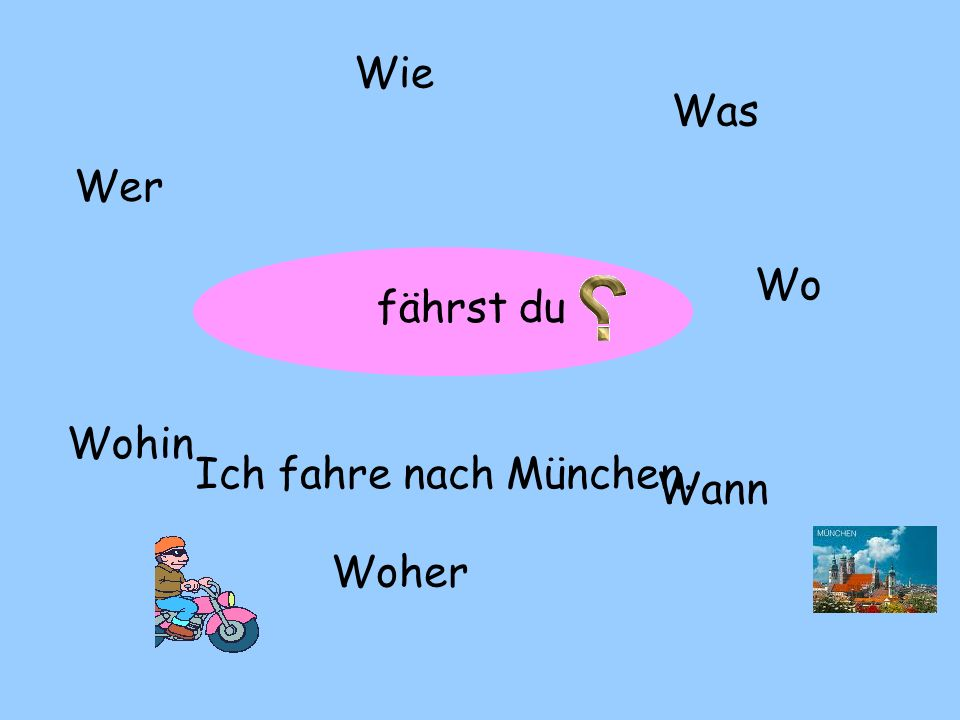 Wie Was Wer Wo fährst du Wohin Ich fahre nach München. Wann Woher