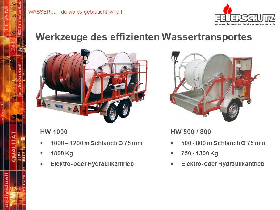 Werkzeuge des effizienten Wassertransportes