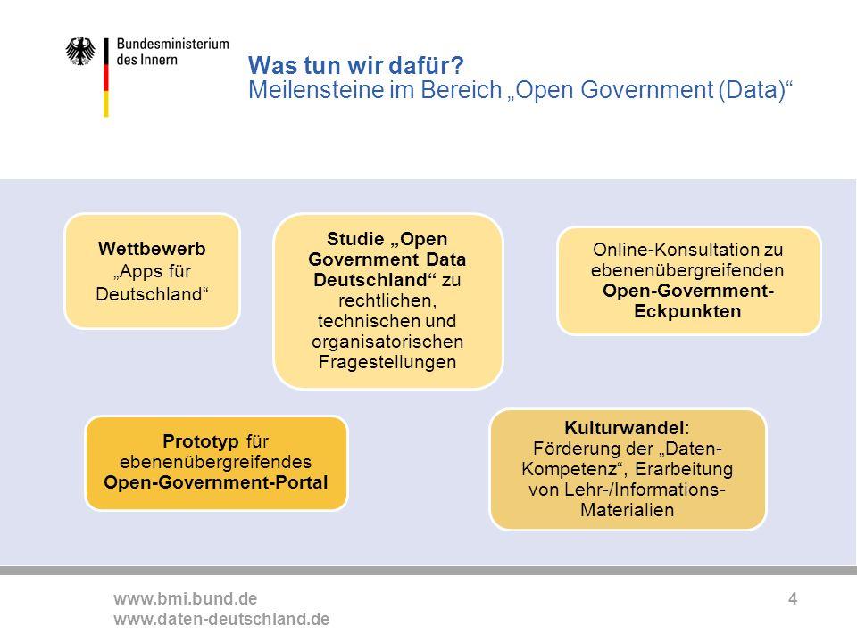 """Was tun wir dafür Meilensteine im Bereich """"Open Government (Data)"""