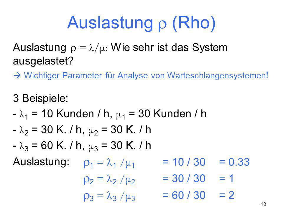 Auslastung  (Rho) Auslastung  = λ/μ: Wie sehr ist das System ausgelastet  Wichtiger Parameter für Analyse von Warteschlangensystemen!