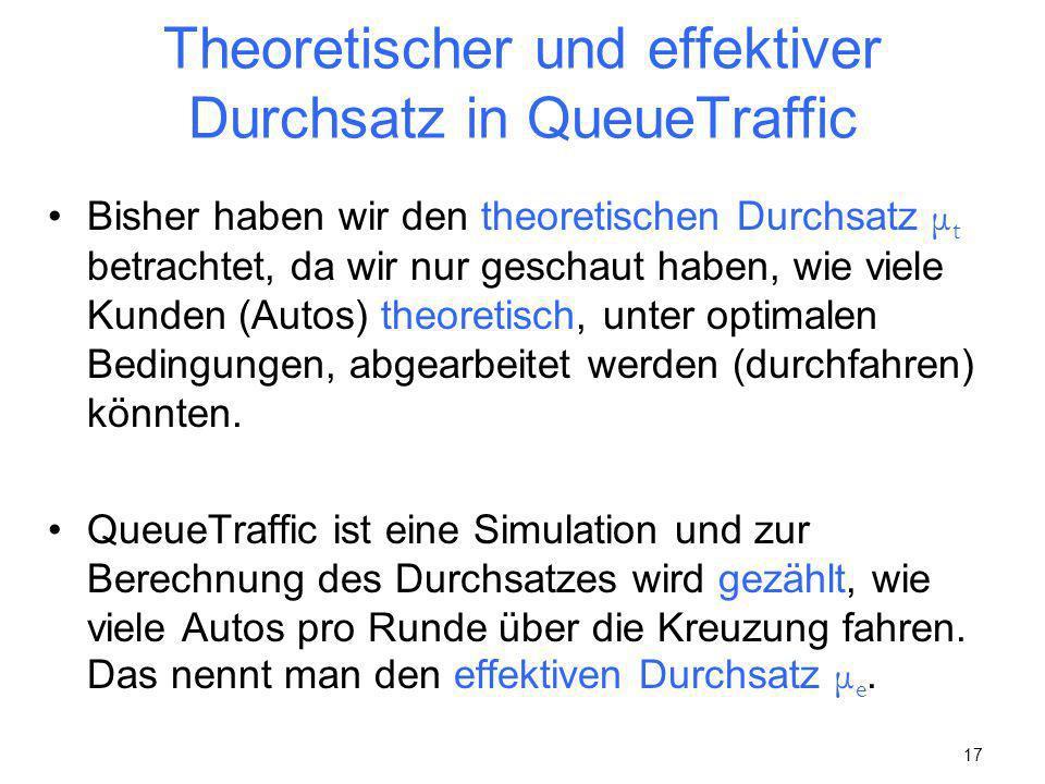 Theoretischer und effektiver Durchsatz in QueueTraffic