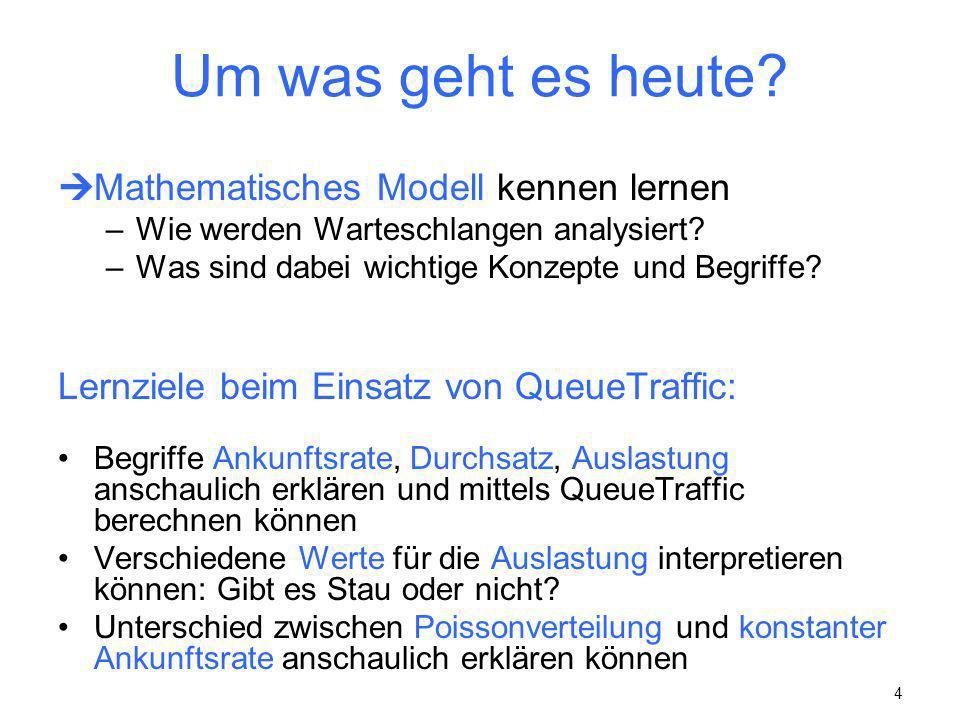 Um was geht es heute Mathematisches Modell kennen lernen