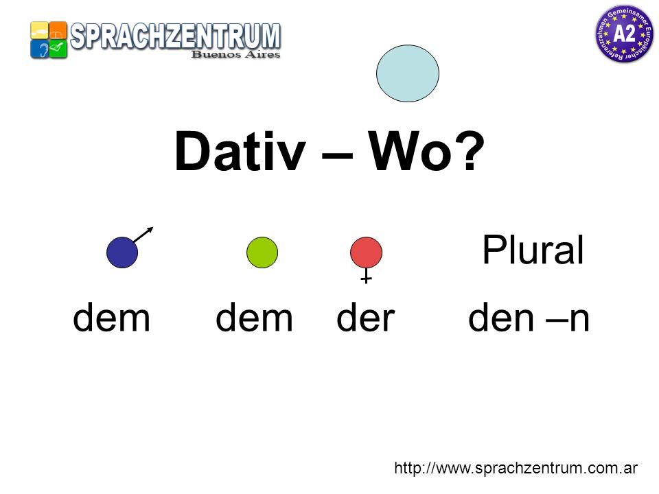 Dativ – Wo Plural dem dem der den –n http://www.sprachzentrum.com.ar