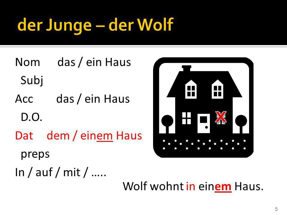 x der Junge – der Wolf Nom das / ein Haus Subj Acc das / ein Haus D.O.