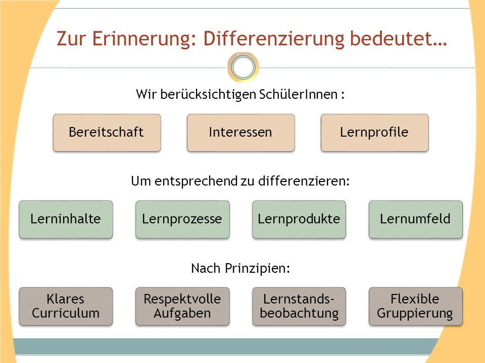 Zur Erinnerung: Differenzierung bedeutet…