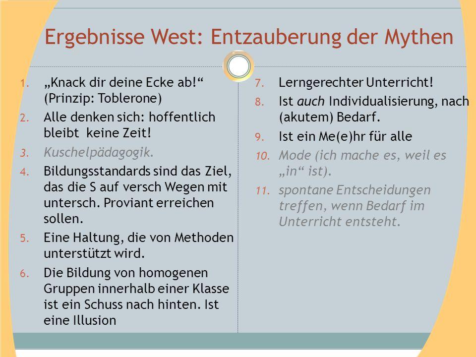 Ergebnisse West: Entzauberung der Mythen