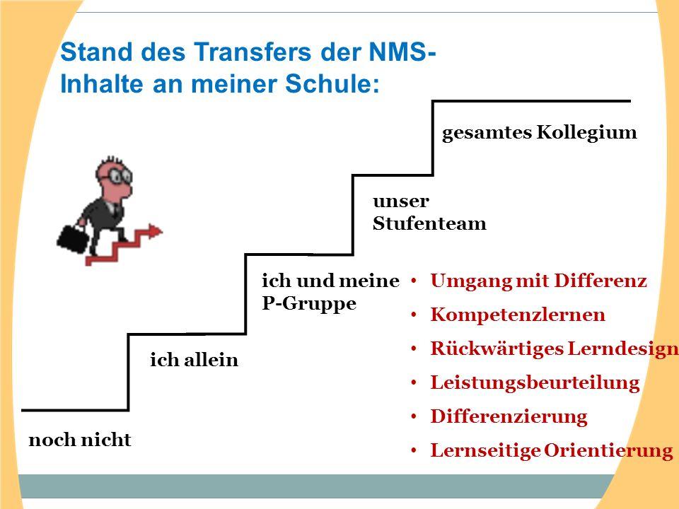 Stand des Transfers der NMS-Inhalte an meiner Schule: