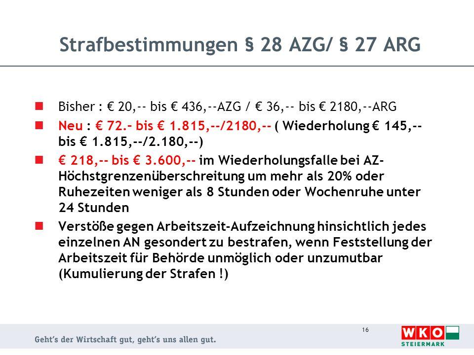 Strafbestimmungen § 28 AZG/ § 27 ARG