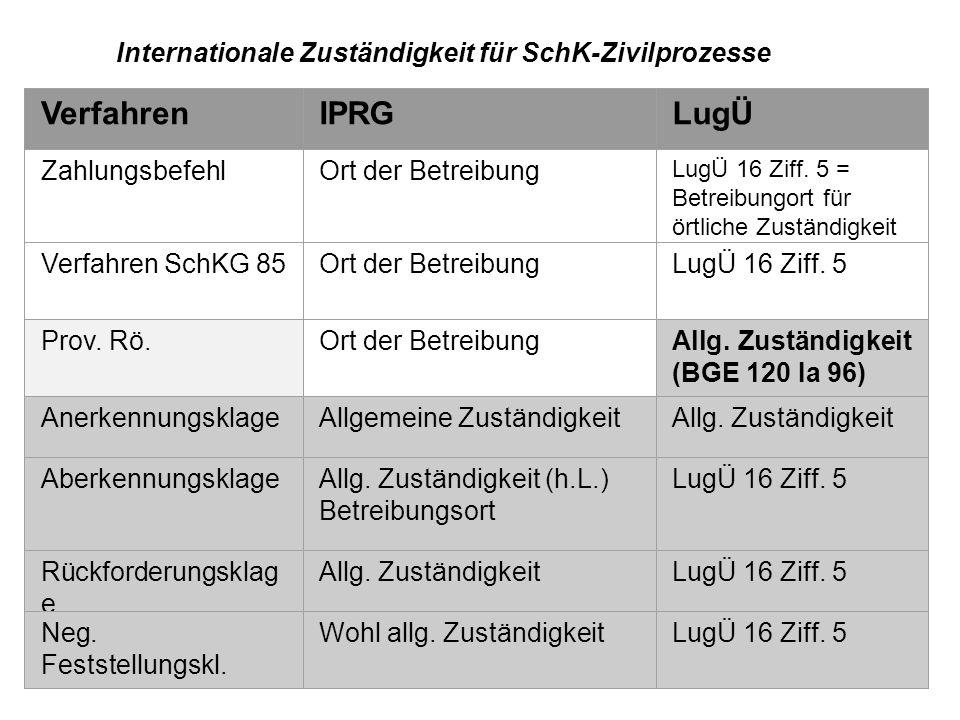 Internationale Zuständigkeit für SchK-Zivilprozesse