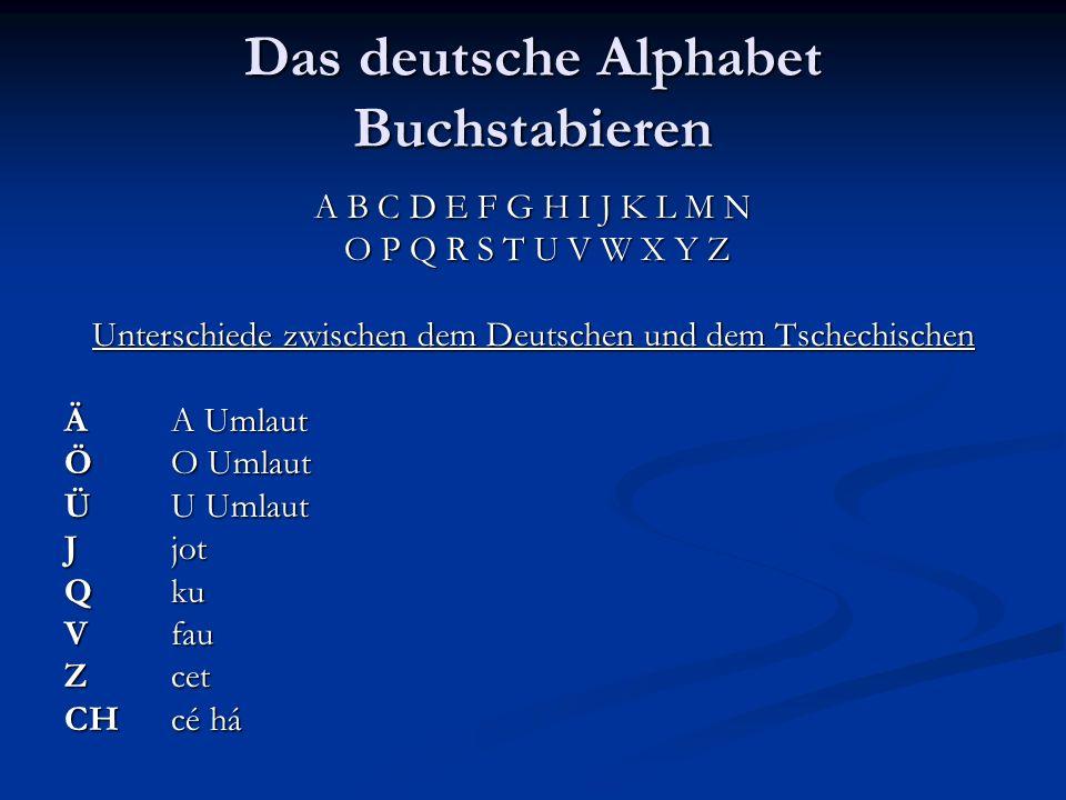 Das deutsche Alphabet Buchstabieren