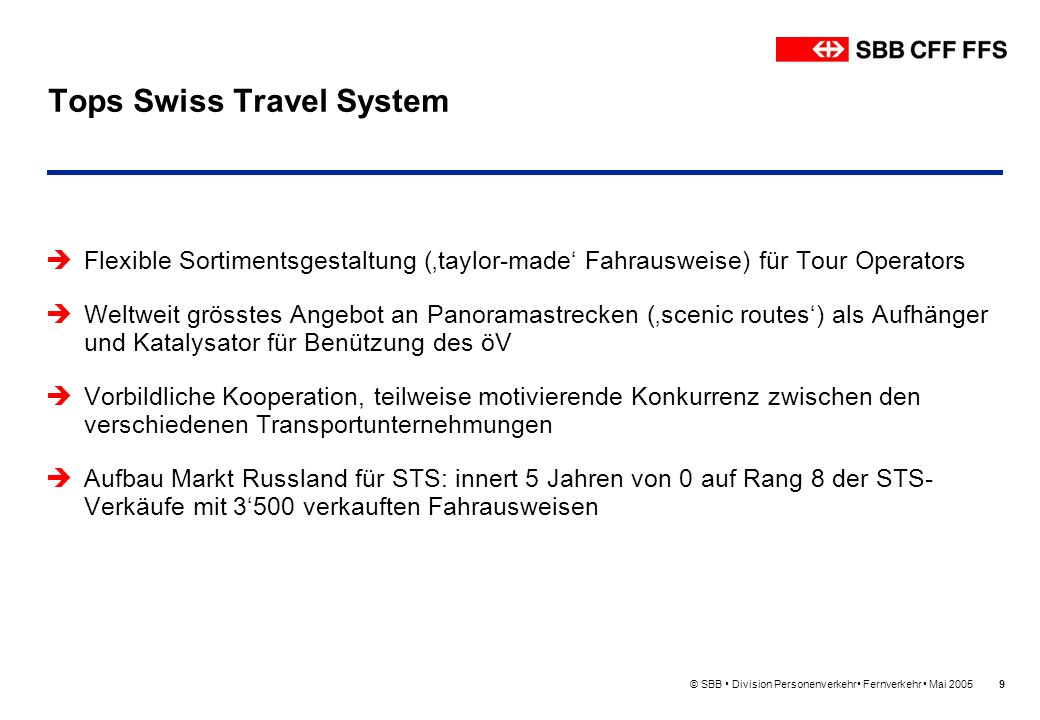 Tops Swiss Travel System