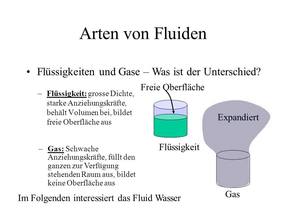 Arten von Fluiden Flüssigkeiten und Gase – Was ist der Unterschied