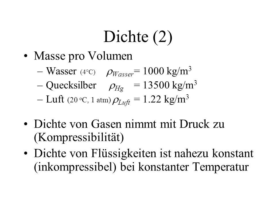 Dichte (2) Masse pro Volumen