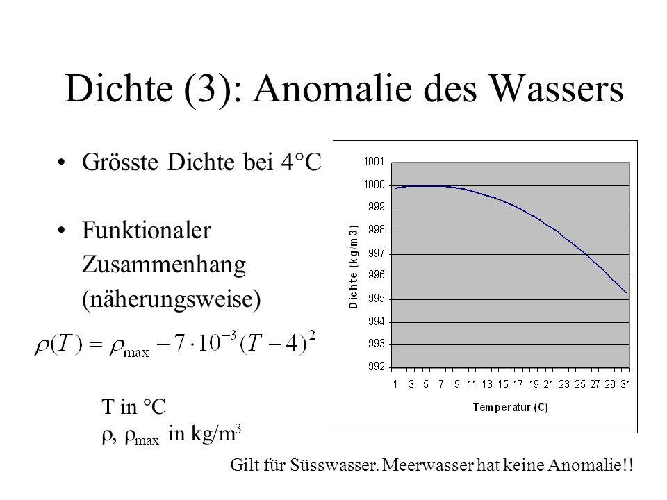 Dichte (3): Anomalie des Wassers