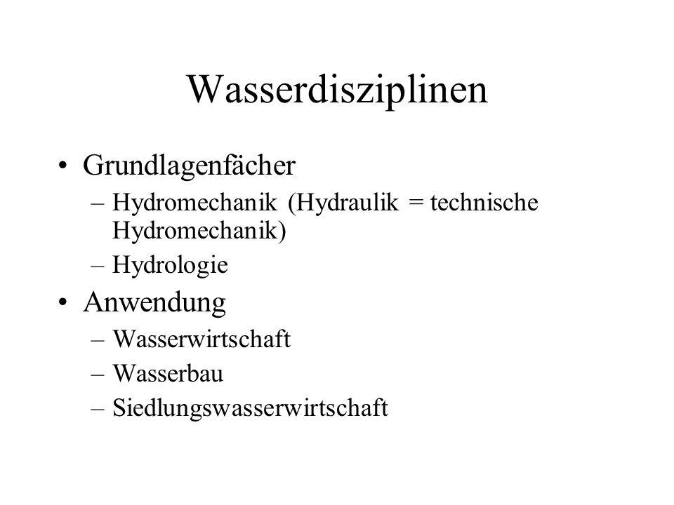 Wasserdisziplinen Grundlagenfächer Anwendung