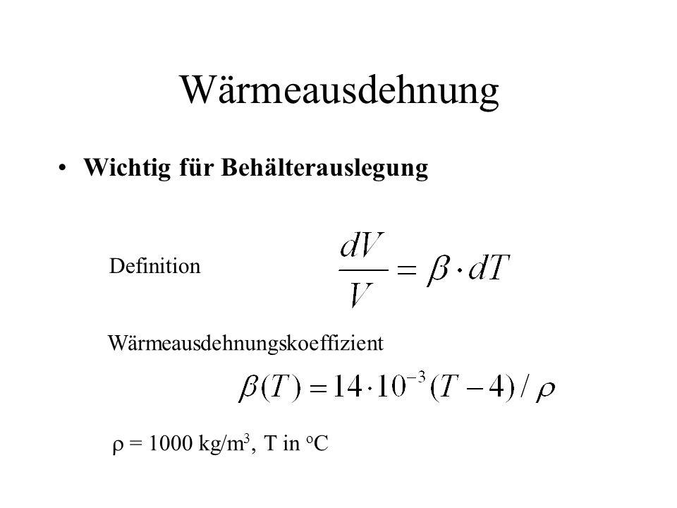 Wärmeausdehnung Wichtig für Behälterauslegung Definition