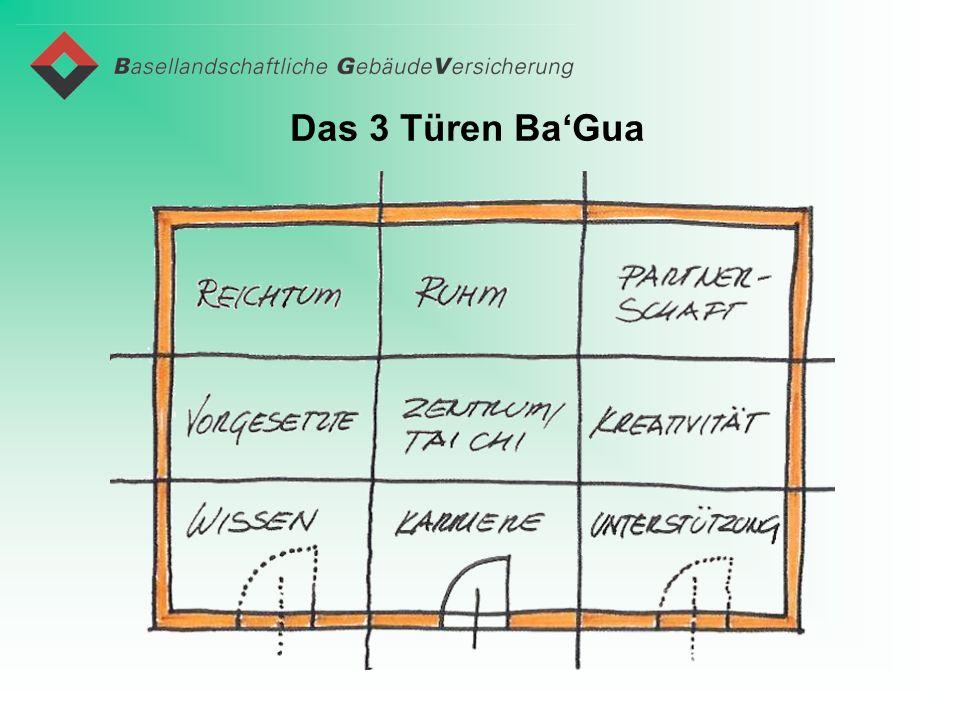 Das 3 Türen Ba'Gua