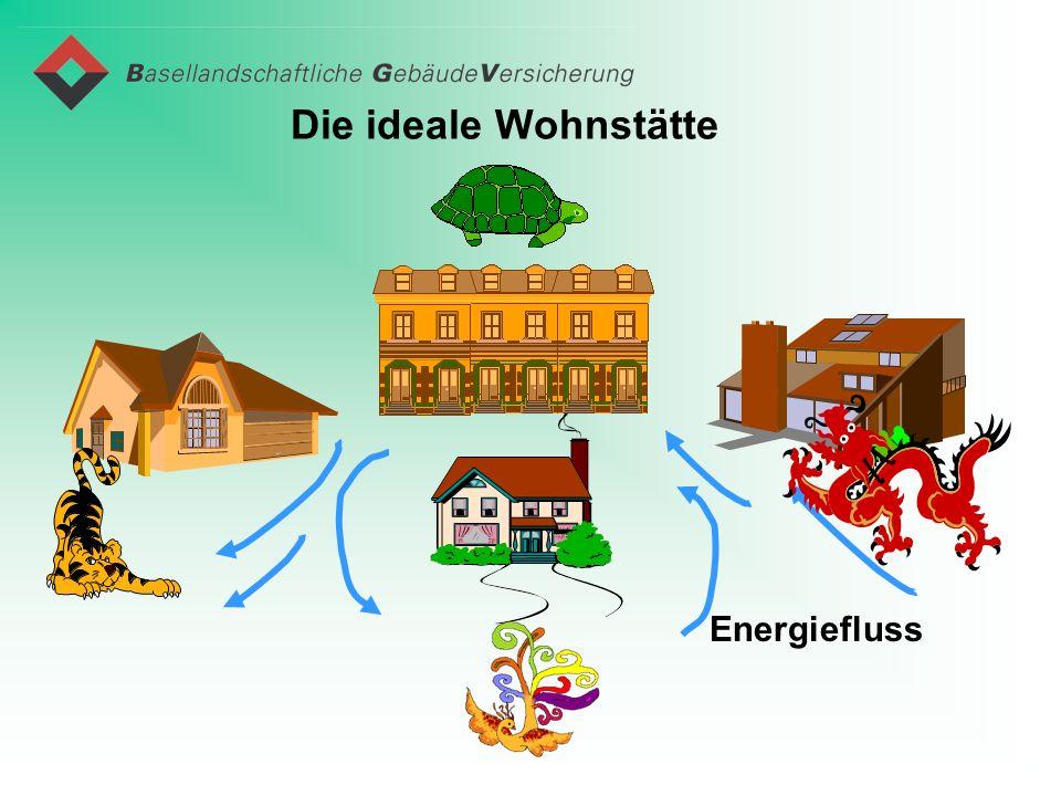 Die ideale Wohnstätte Energiefluss Berater Seminar März 17
