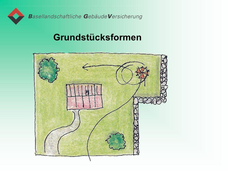 Grundstücksformen