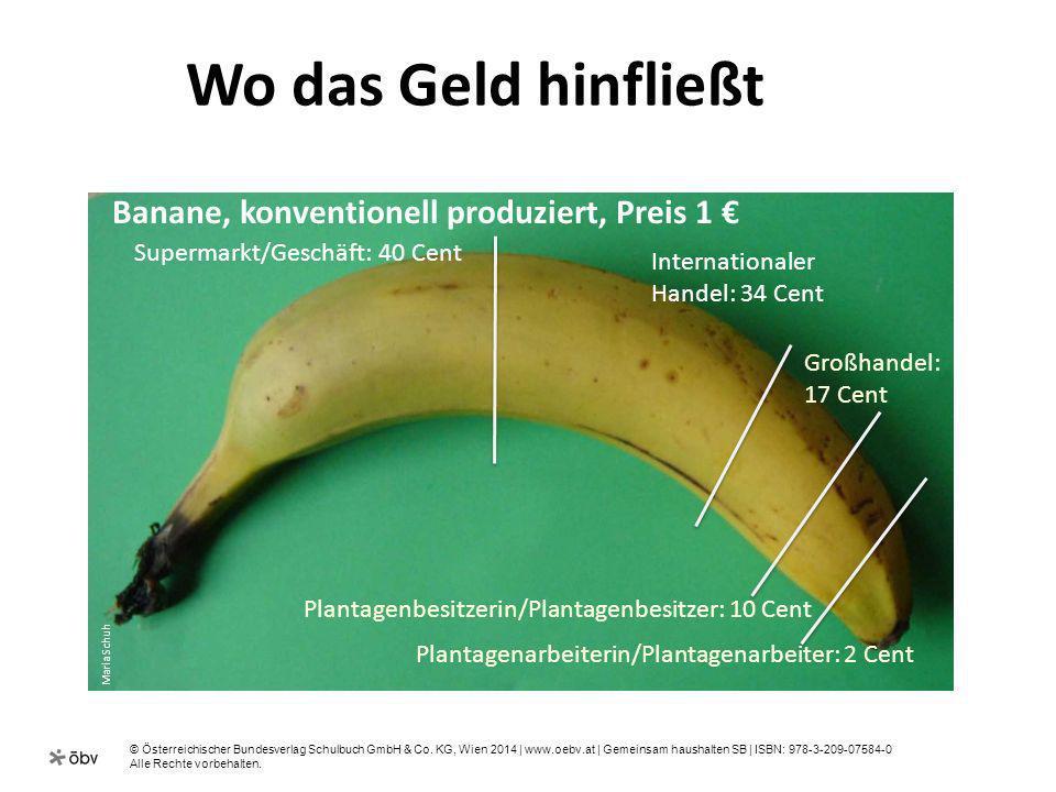 Wo das Geld hinfließt Banane, konventionell produziert, Preis 1 €