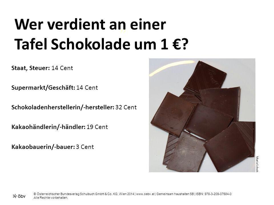 """"""" Wer verdient an einer Tafel Schokolade um 1 €"""