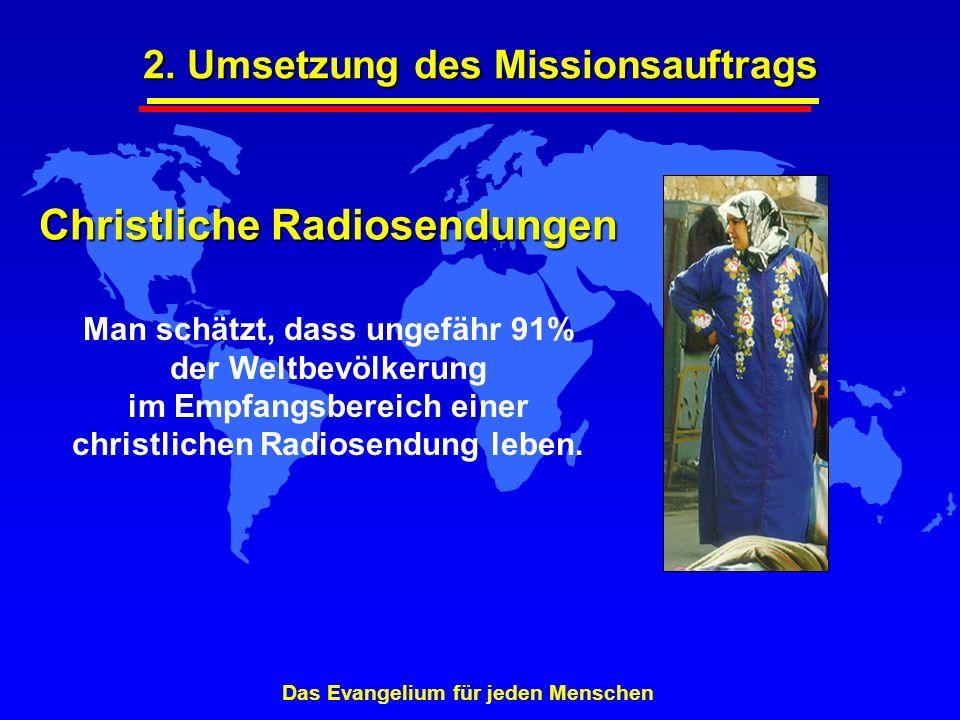Christliche Radiosendungen