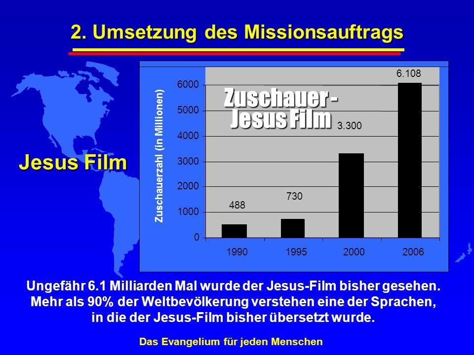 Zuschauer - Jesus Film Jesus Film 2. Umsetzung des Missionsauftrags