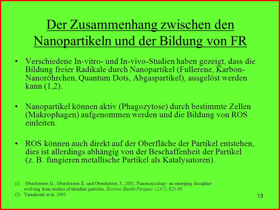 Der Zusammenhang zwischen den Nanopartikeln und der Bildung von FR