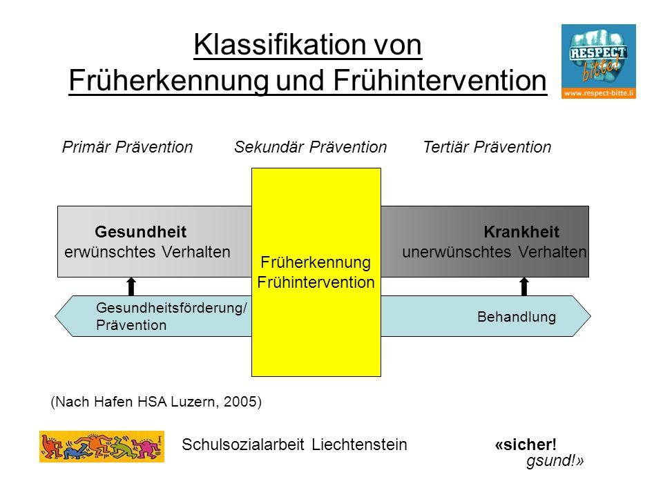 Klassifikation von Früherkennung und Frühintervention