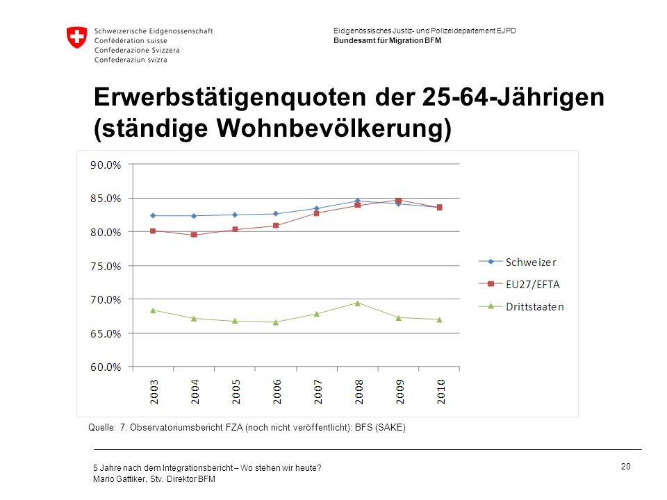 Erwerbstätigenquoten der 25-64-Jährigen (ständige Wohnbevölkerung)