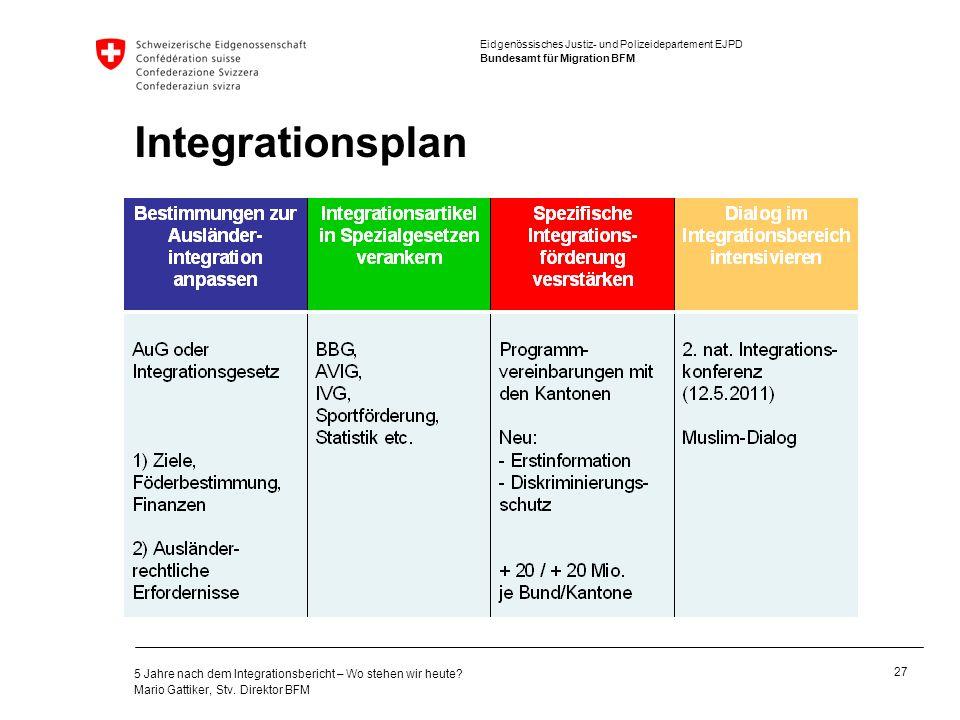 Integrationsplan 5 Jahre nach dem Integrationsbericht – Wo stehen wir heute.